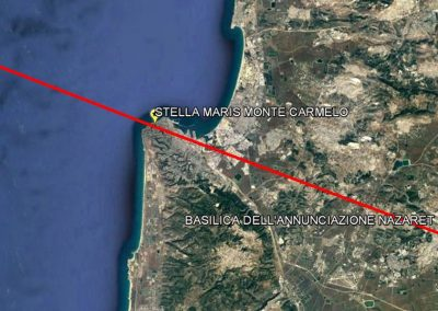Linea di Sant'Elia